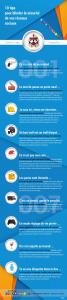 10 tips pour blinder la securite sur les reseaux sociaux