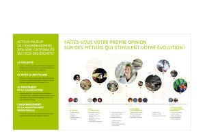 créatifs et concepteur rédacteur freelance pour Suez
